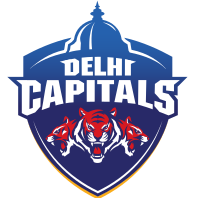 IPL 2020 Auctions DC