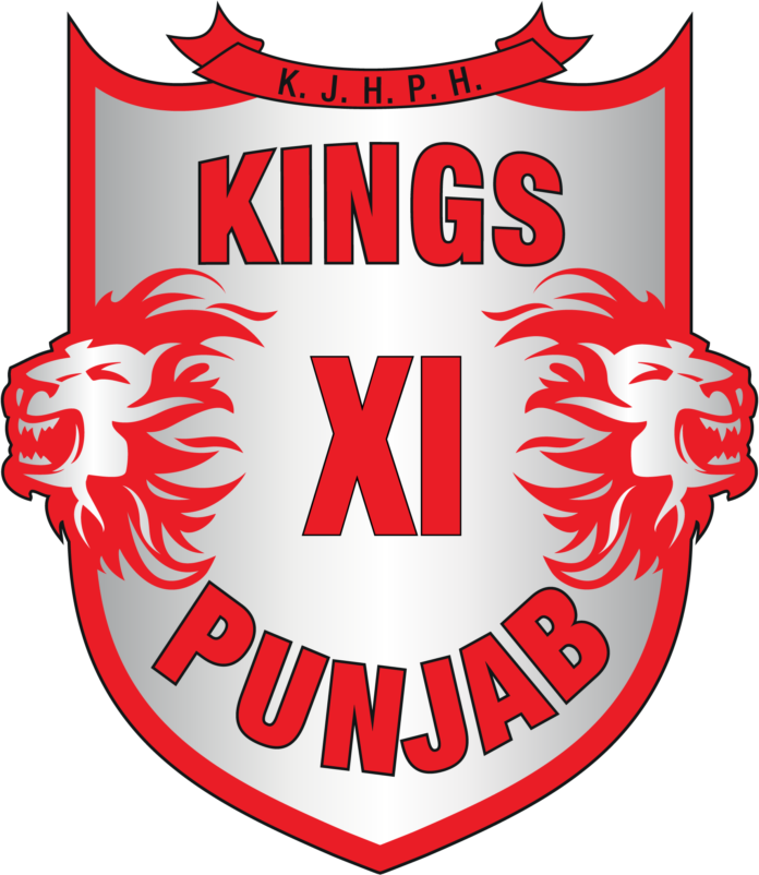 IPL 2020 Auctions KXIP