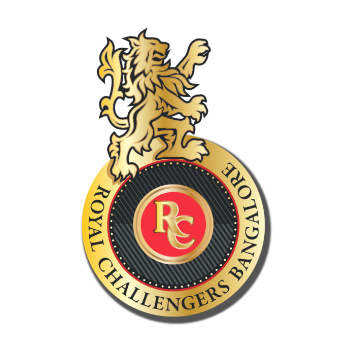 IPL 2020 Auctions RCB